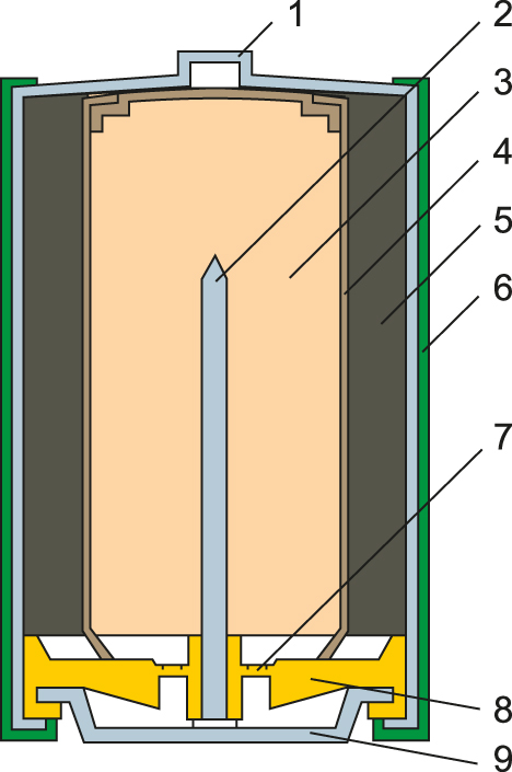 Конструкция щелочной батареи