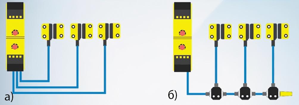 подключение транспондерного датчика безопасности