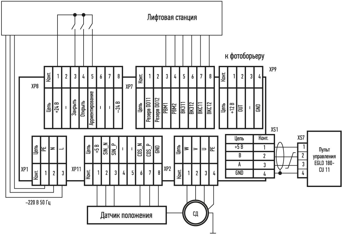 Схема электрических подключений EC-LD-180
