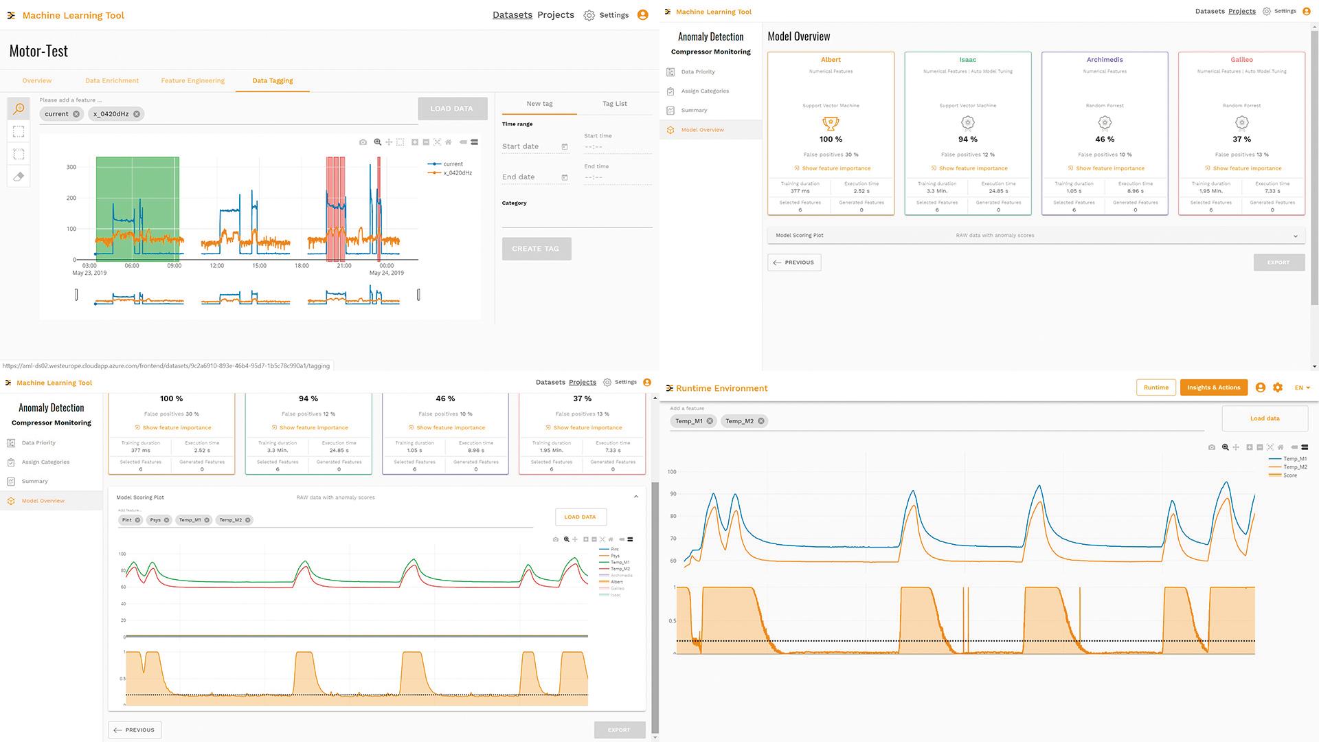 Интерфейс системы промышленной аналитики (панели состояния двигателя и компрессора, панель показателей компрессора, данные температурных датчиков, установленных в системе)