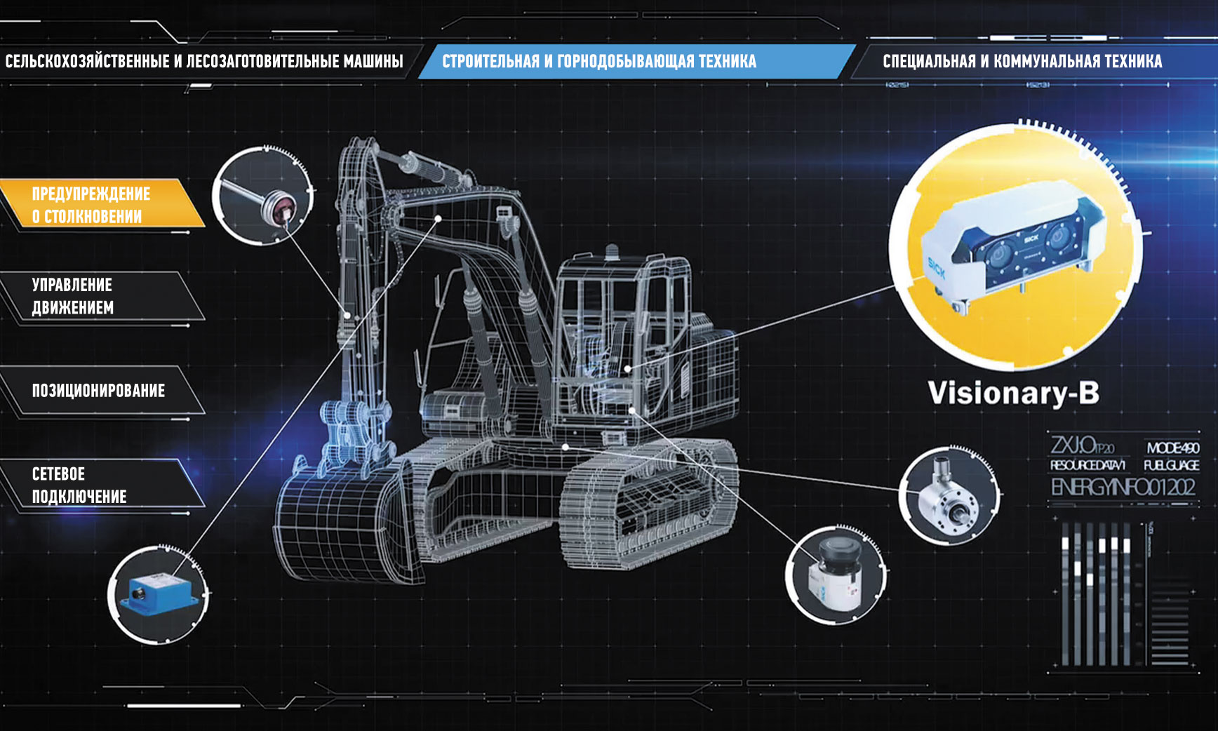 Практический пример применения системы Visionary-B на промышленных транспортных средствах специального назначения