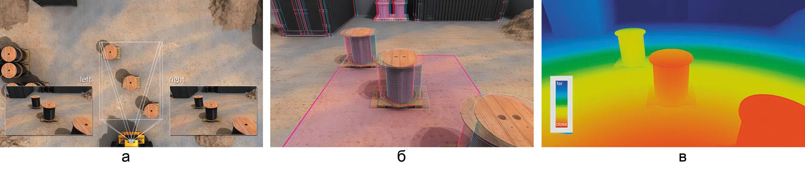 Принцип работы технологии стереоскопического зрения