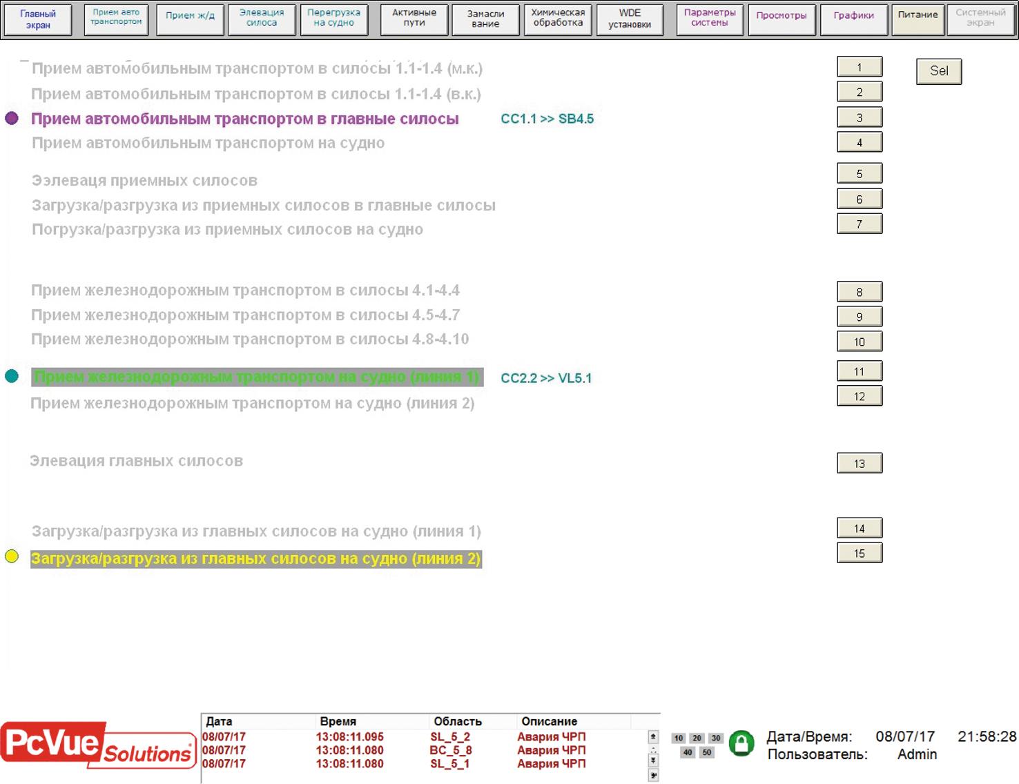 SCADA-пакет PcVue Solutions