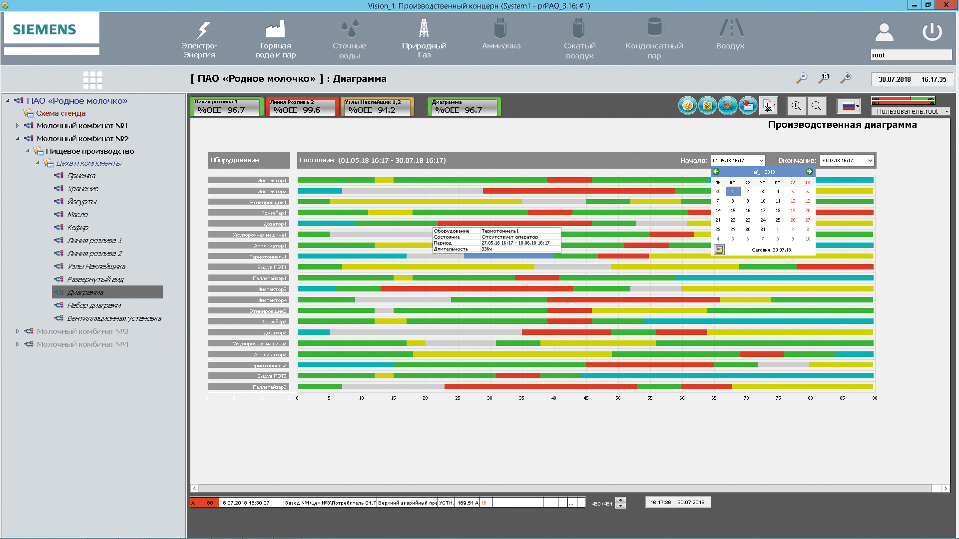 Инструменты для отображения информации WinСС OA