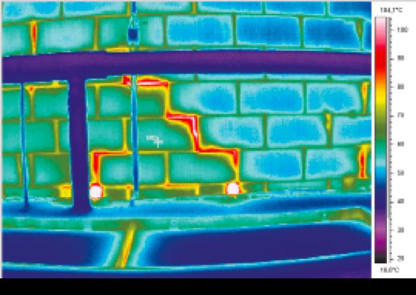 Применение тепловизионных камер для автоматического контроля