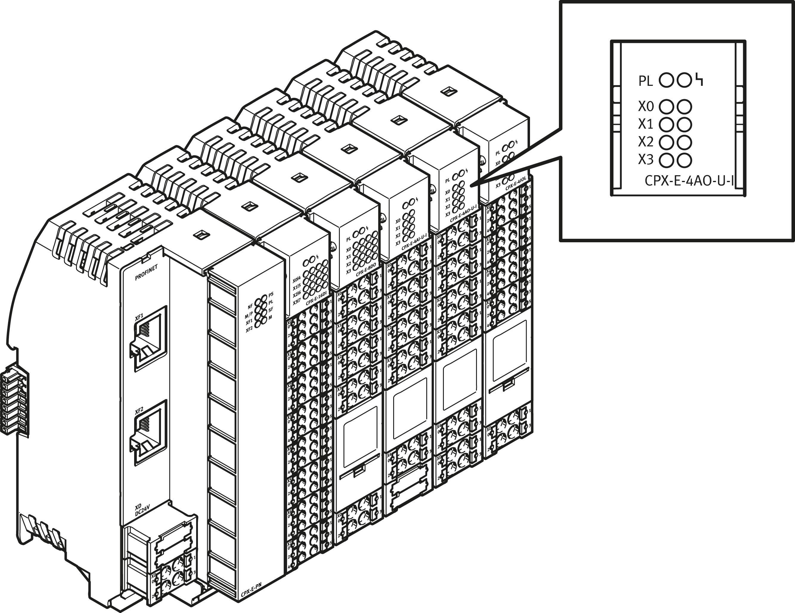 CPX-E IP20