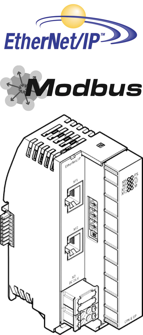 Шинный модуль EthernetIP