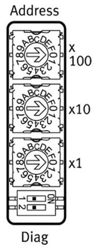 Переключатели задания адреса модулей EthernetIP и EtherCAT