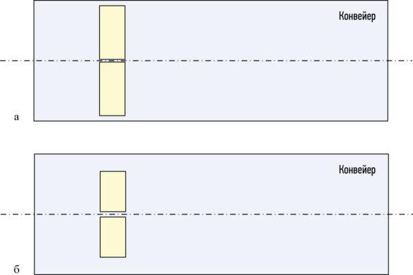 Регулирование расположения блистеров на линии