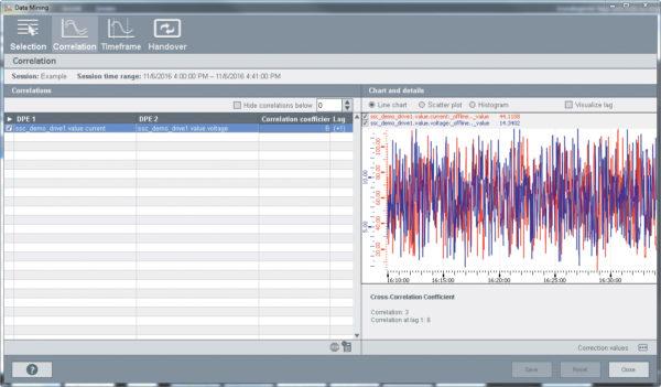 Мастер по интеллектуальному анализу данных для поиска взаимосвязей