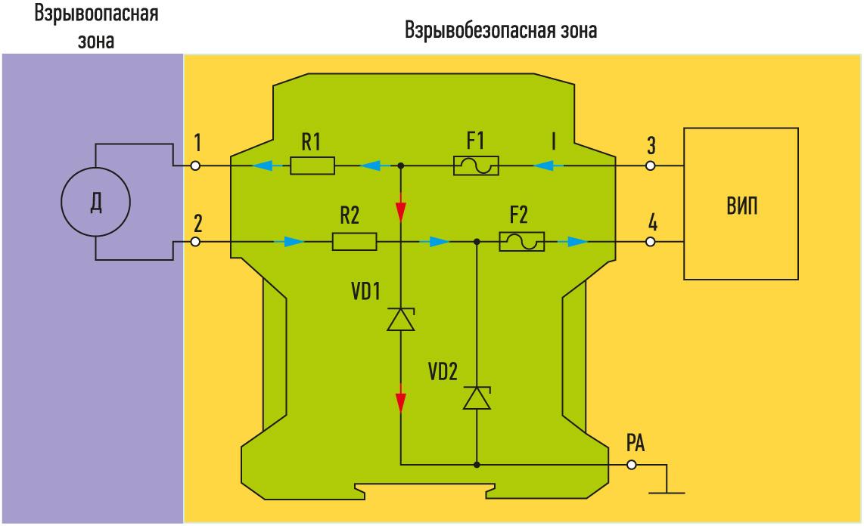схема шунт-диодного барьера искробезопасности