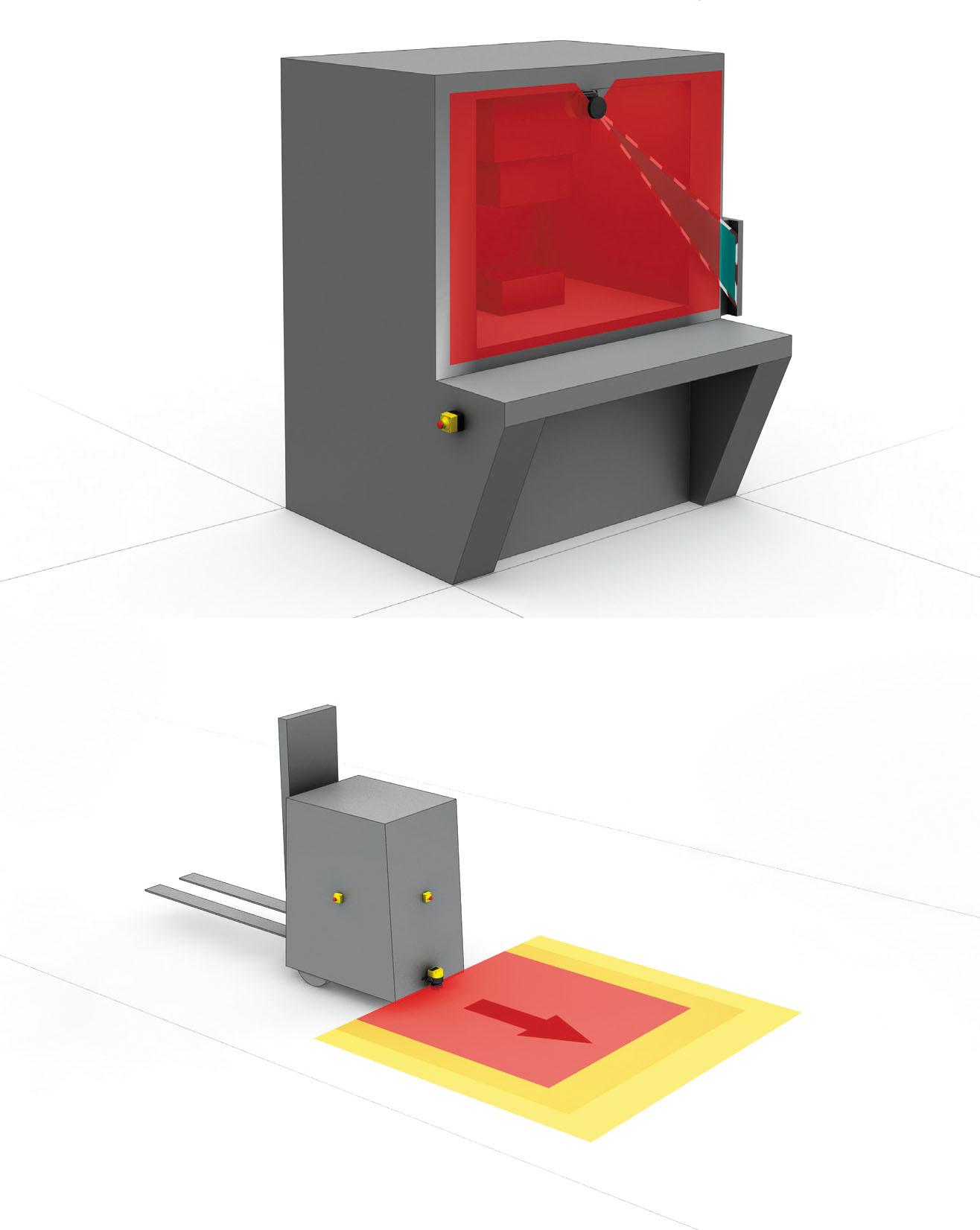 Рис. 5. Варианты задания зон безопасности для сканера семейства microScan3 Core: а) использование сканера для защиты рук; б) тройной набор полей, состоящий из одного защитного поля (выделено красным) и двух полей предупреждения (оранжевого и желтого)
