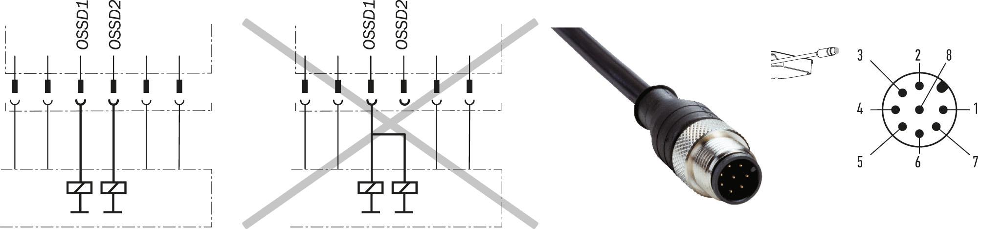 Рис. 6. Схема подключения сканера семейства microScan3 Core: а) схема подключения; б) внешний вид разъема (вилка M12); в) нумерация контактов разъема
