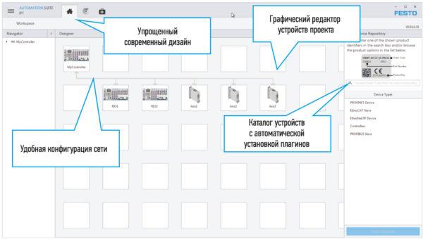 Архитектура системы Festo Automation Suite