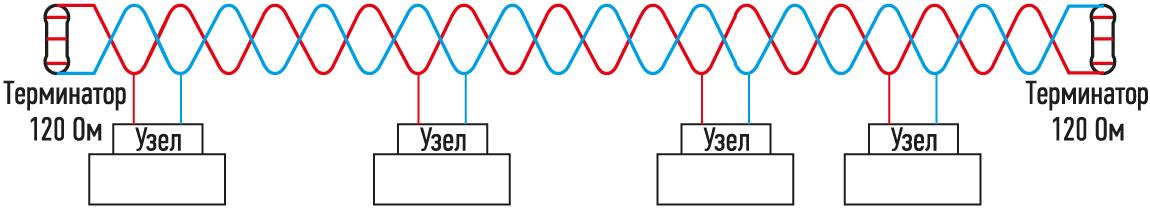 Организация сети CAN на основе одной витой пары