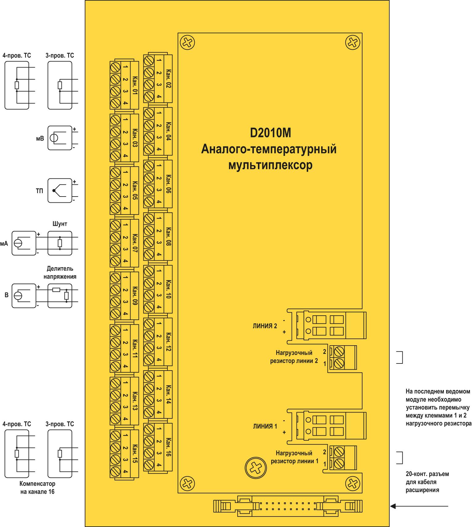 Функциональная схема искробезопасного аналого-температурного мультиплексора D2010M