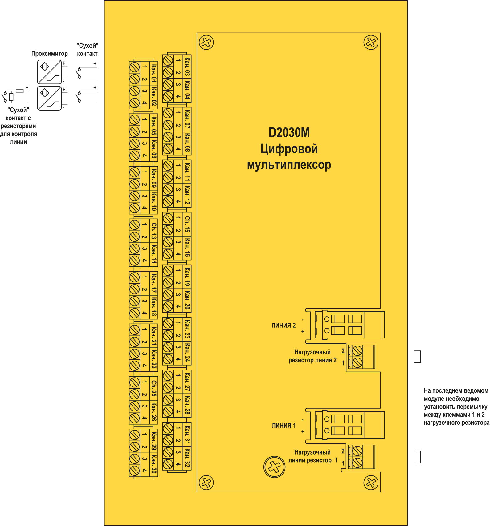 Функциональная схема модуля искробезопасного цифрового мультиплексора D2030M