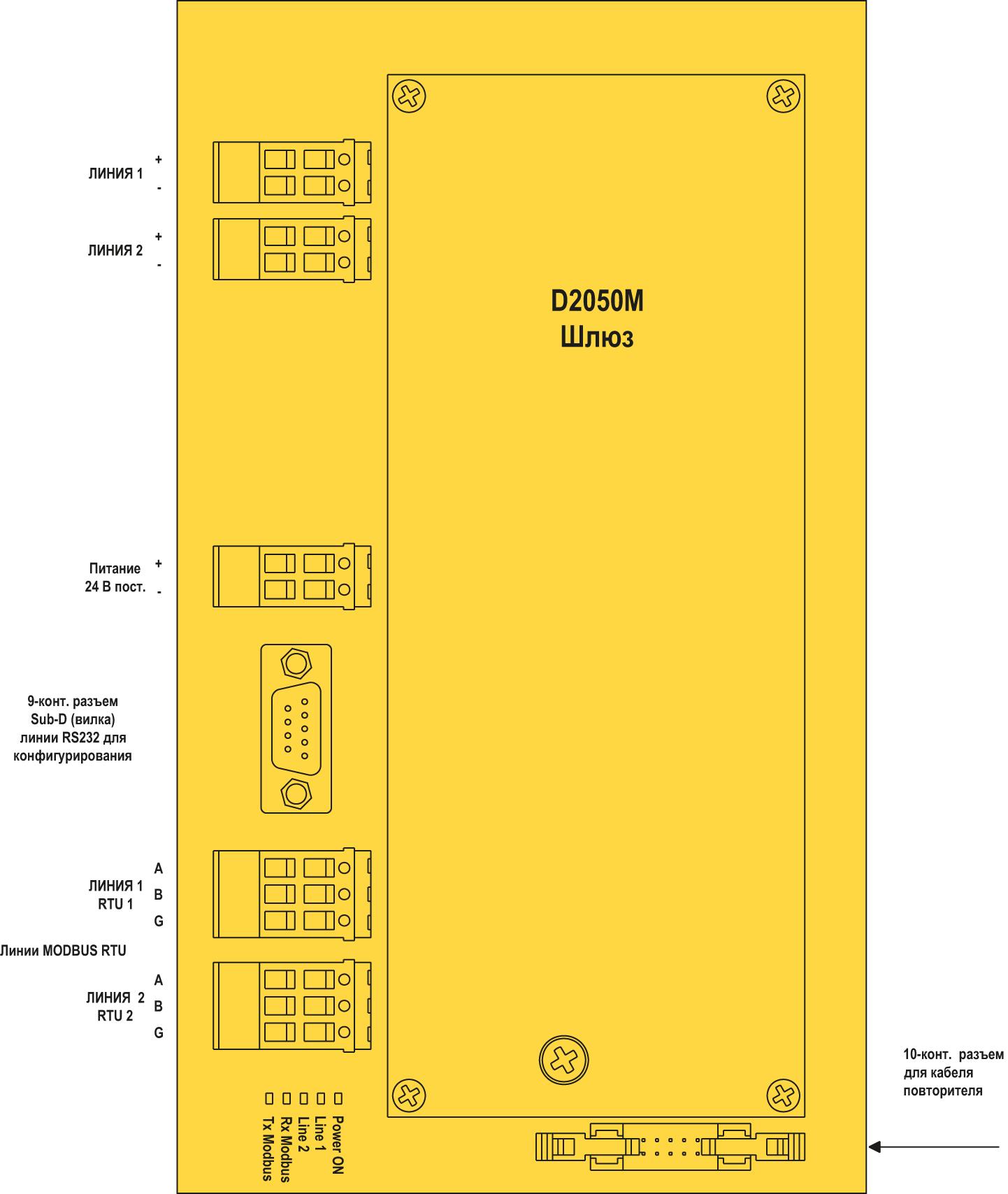 Функциональная схема модуля D2050M