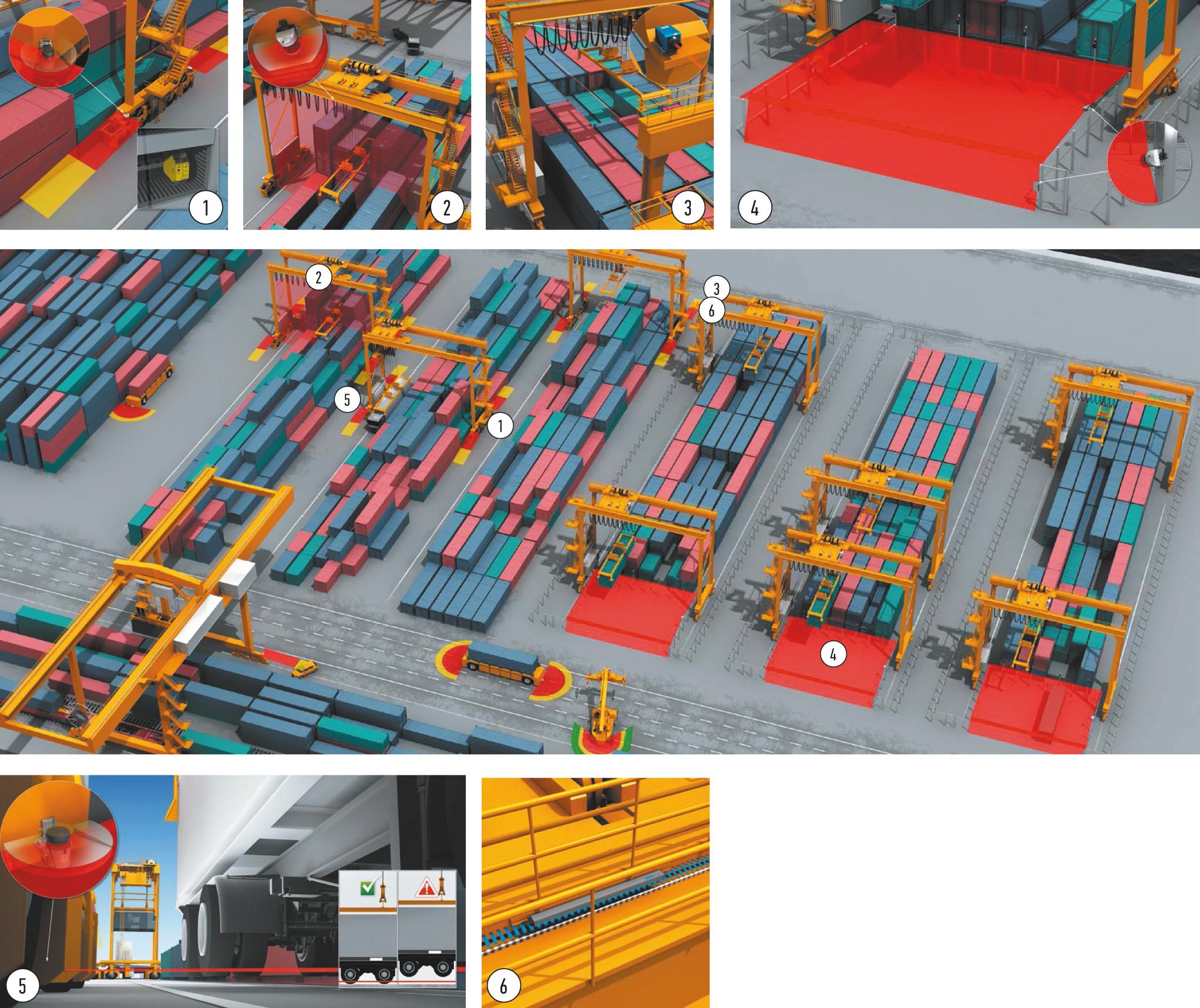 Области применения и назначение оборудования компании SICK на территории порта