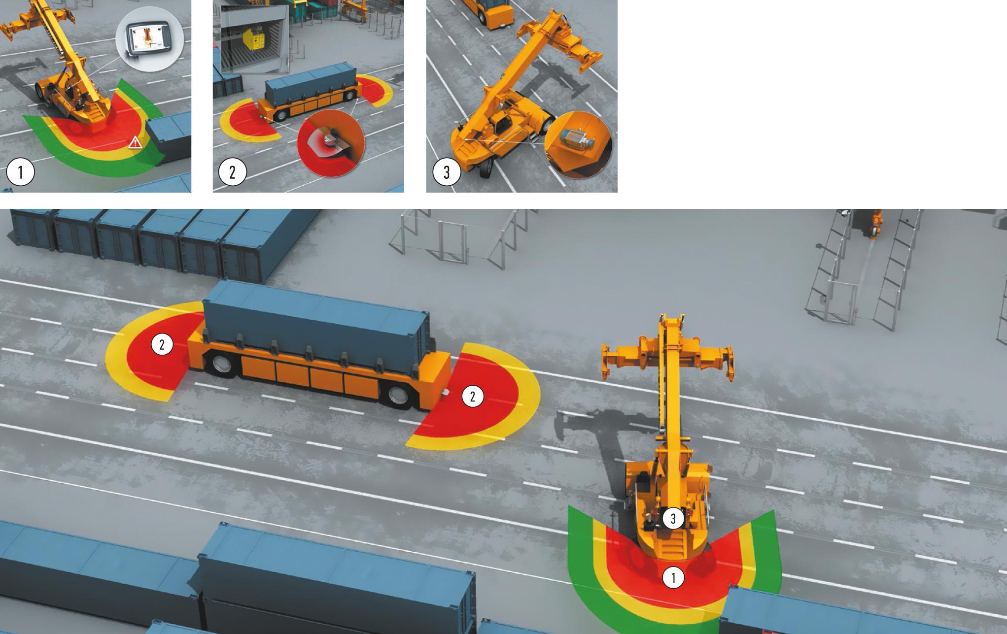 Области применения и назначение оборудования компании SICK для обеспечения безопасности транспорта на территории порта