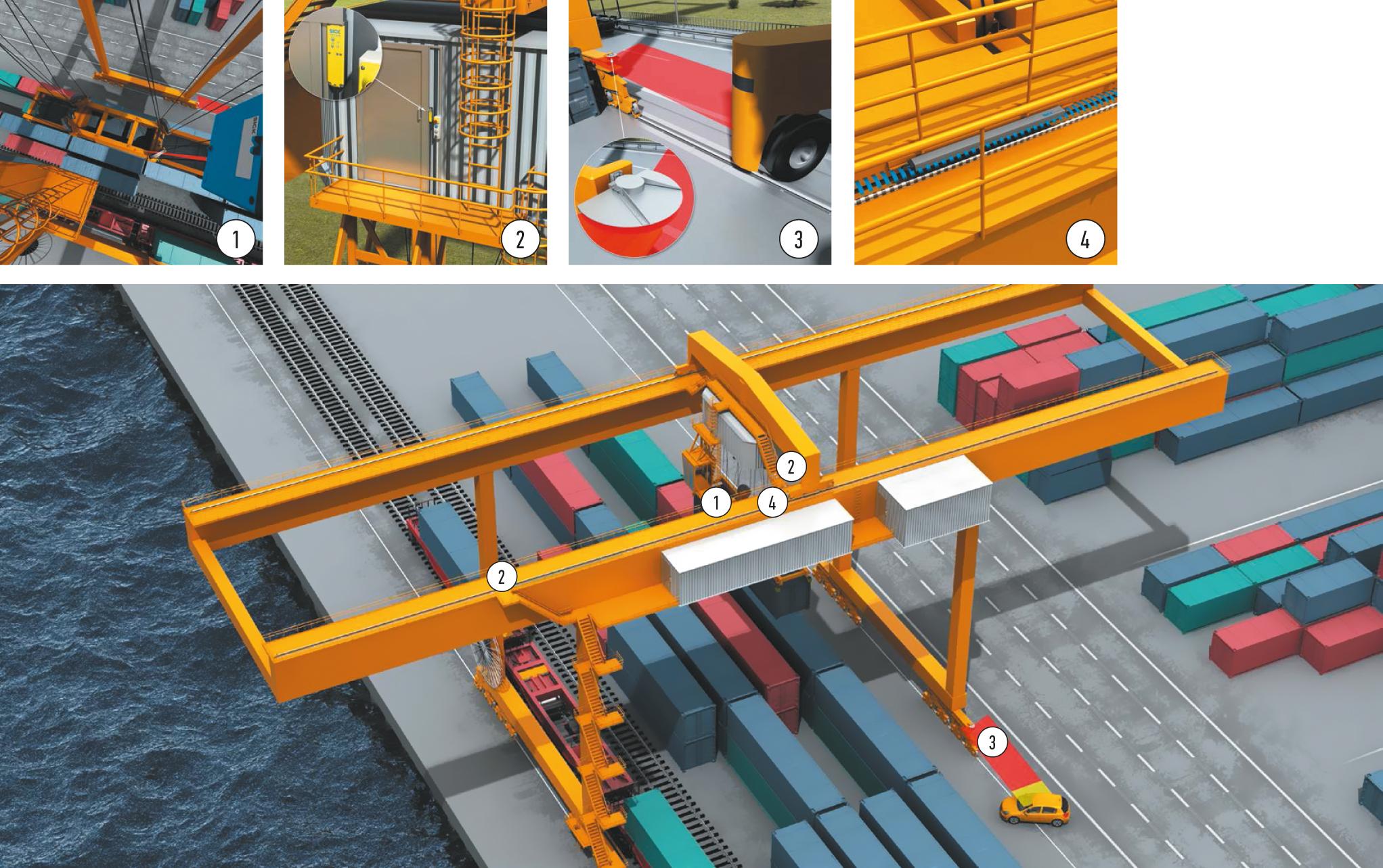 Области применения и назначение оборудования компании SICK для обеспечения безопасности при интермодальных  грузовых операциях