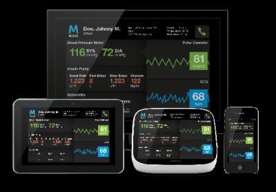 Пример устройств с графическим интерфейсом на базе Qt