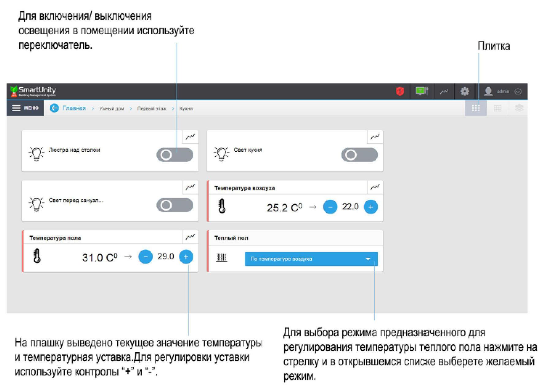 Дизайн интерфейса управления уровнем комфорта в офисах