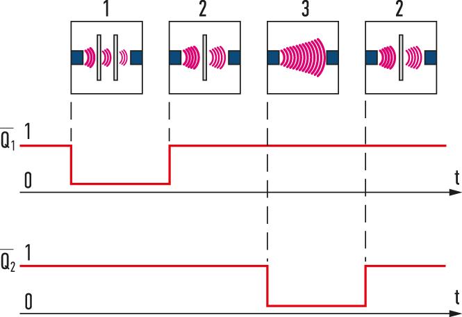 Настройка уровней чувствительности датчика UD18