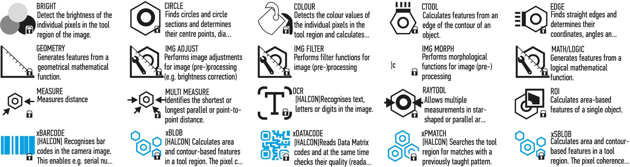 Программные инструменты обработки
