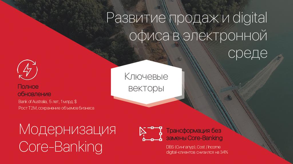 Приоритеты для трансформации бизнес-модели классического банка