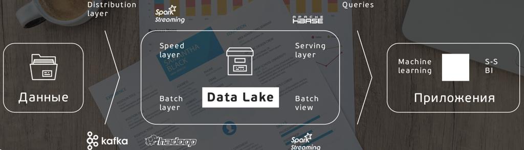 Работа с данными в современном банке