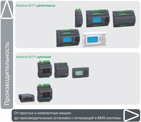Линейка контроллеров Modicon М171