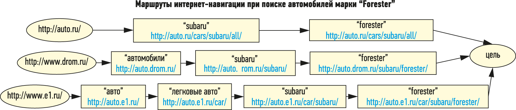 программные агенты