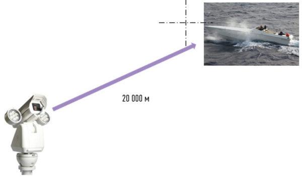 Система панорамирования и наклона отслеживающий движущийся объект