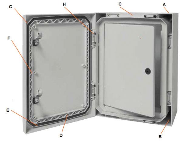 Особенности конструкции шкафа ARCA