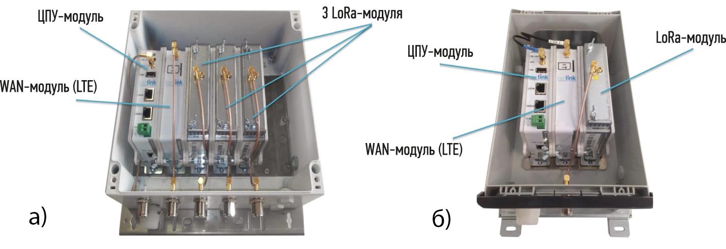 Оборудование Kerlink для «Интернета вещей» - Control