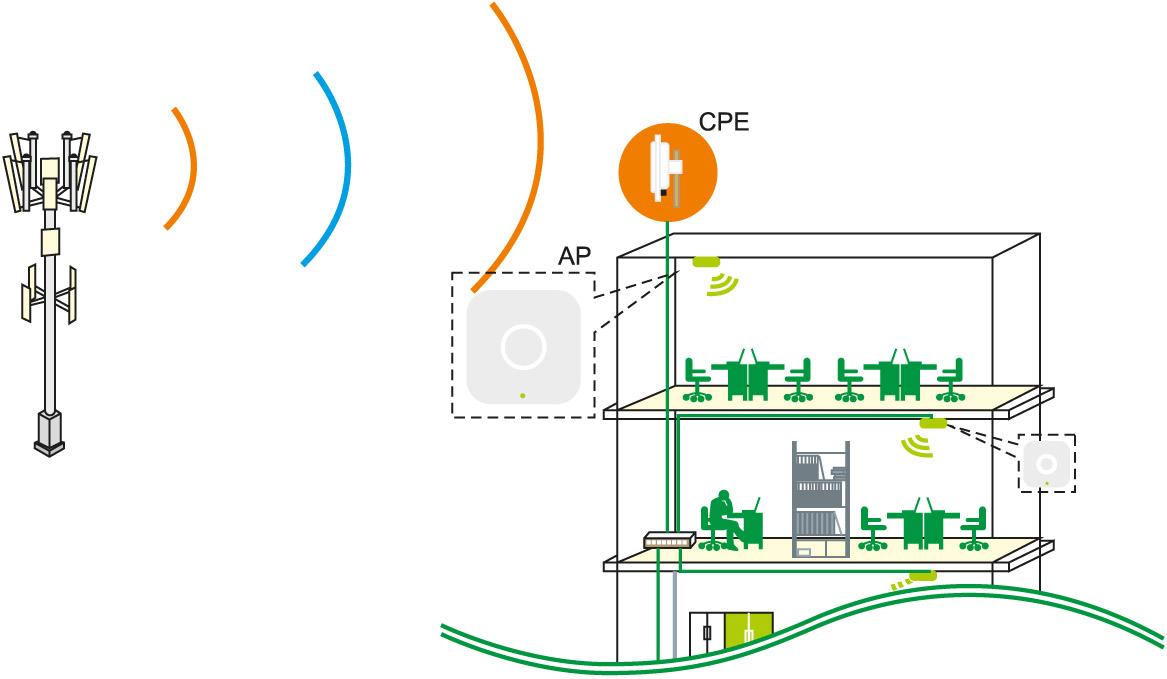 Рис. 2. Схема организации передачи данных по Wi-Fi