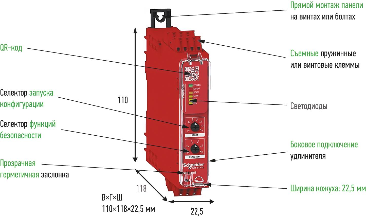 Размеры и внешний вид модуля XPS Universa