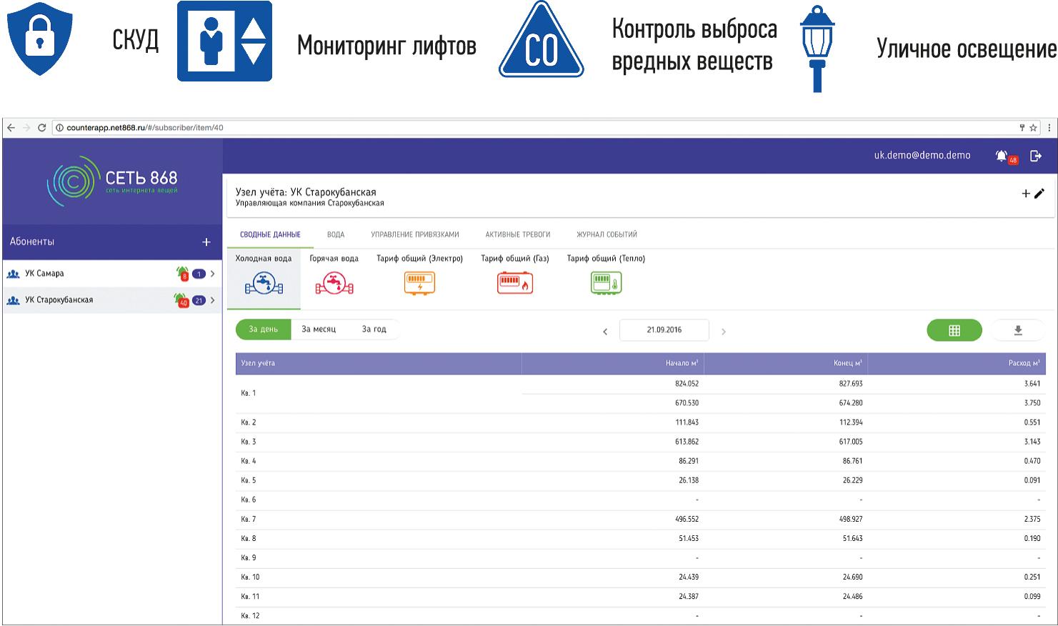 Рис. 2. Приложение CounterApp для ЖК
