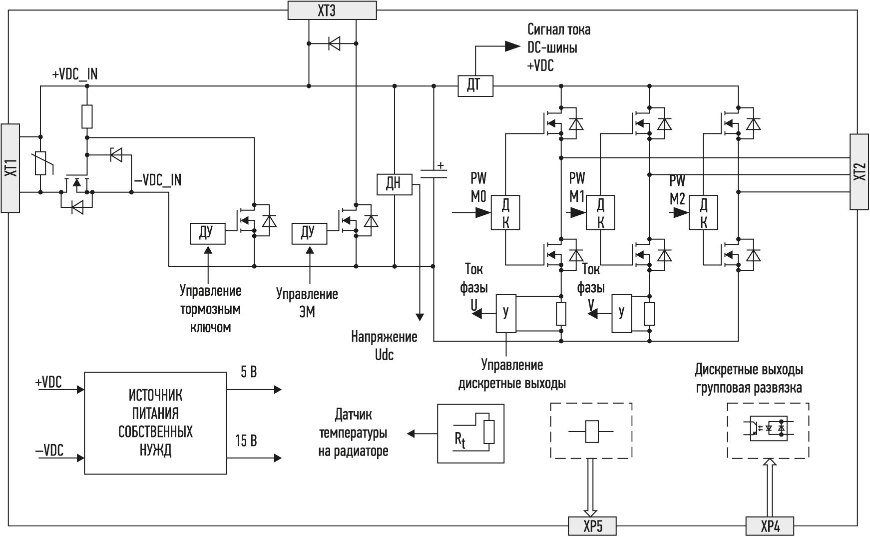 Функциональная схема силовой платы сервоконтроллера