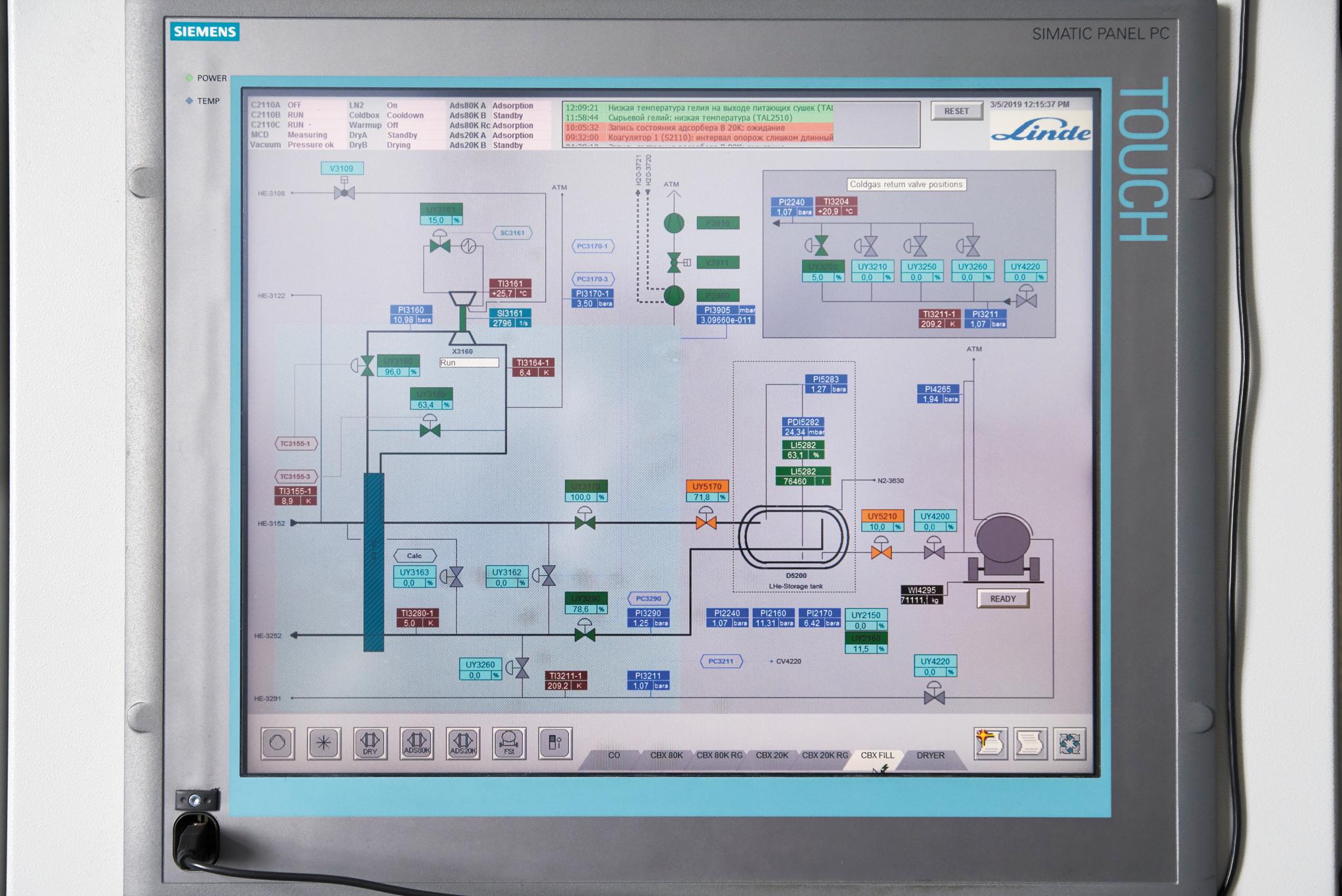 Одна из новейших разработок в области автоматизации, которая используется на передовых предприятиях по всему миру, — визуализированная система автоматического управления установкой