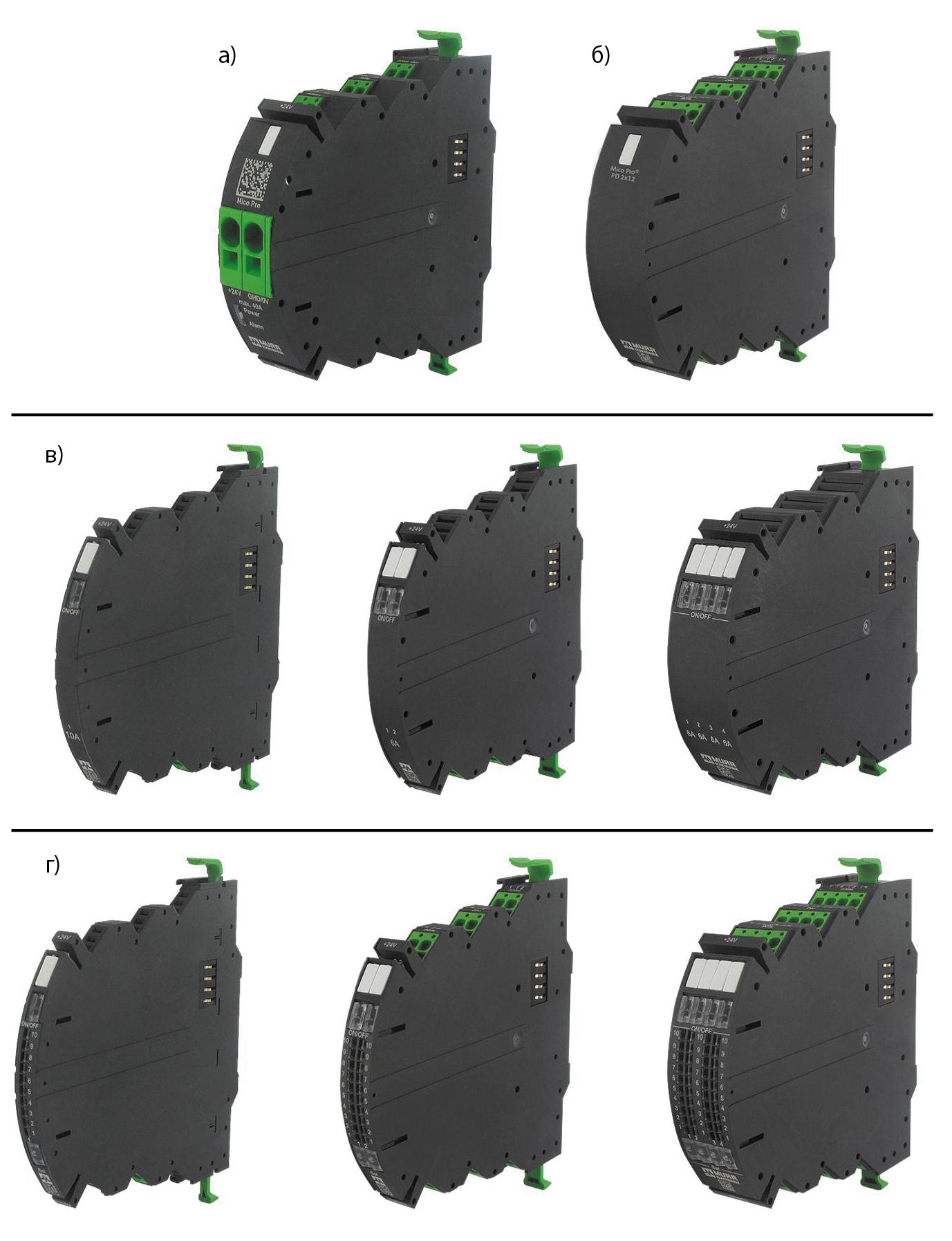 Разновидности модулей Mico Pro