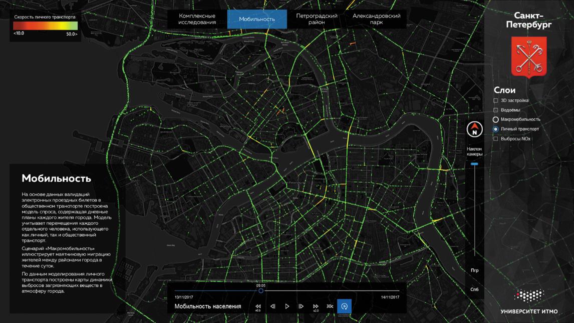 Визуализация транспортной мобильности Санкт-Петербурга