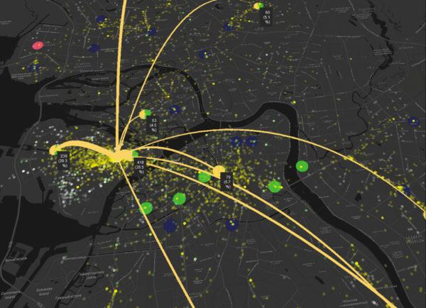 Прогноз перераспределения нагрузки на отделения филиальной сети, толщина линии отражает размер потока