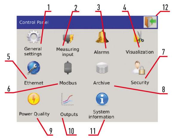 Панель управления анализатора ND45