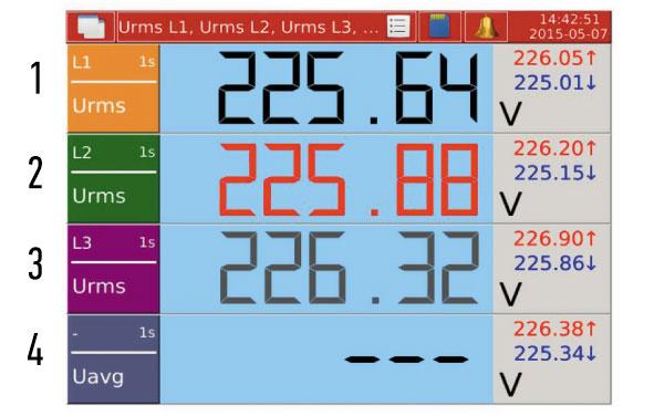 Информационное окно с текущими значениями Urms, измеряемыми в интервале 1 с