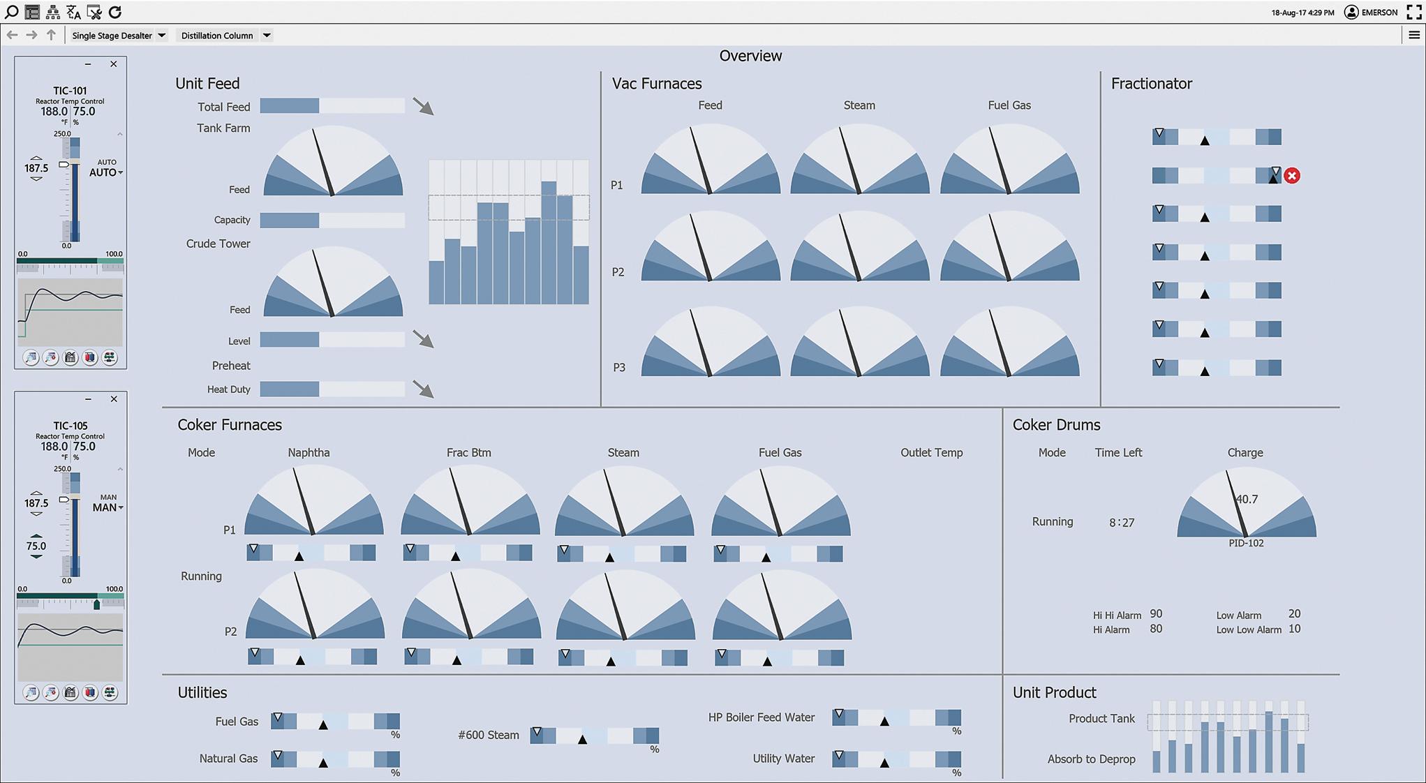 Операционный интерфейс DeltaV от компании Emerson