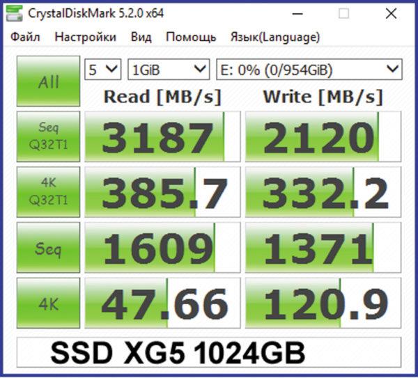 Оценка скоростных параметров SSD XG5 1024GB тестами CrystalDiskMark 5.2.0