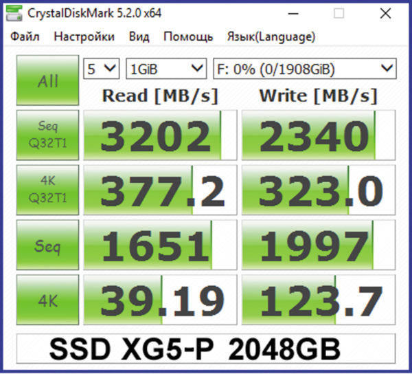 Оценка скоростных параметров SSD XG5-P 2048GB тестами CrystalDiskMark 5.2.0