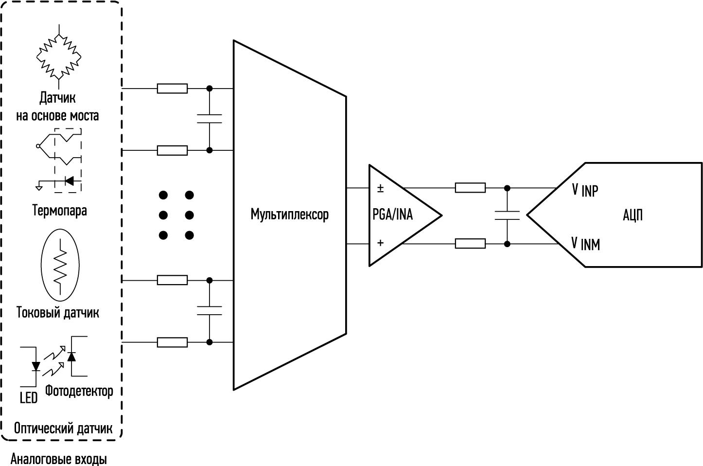 Пример подключения мультиплексора к АЦП